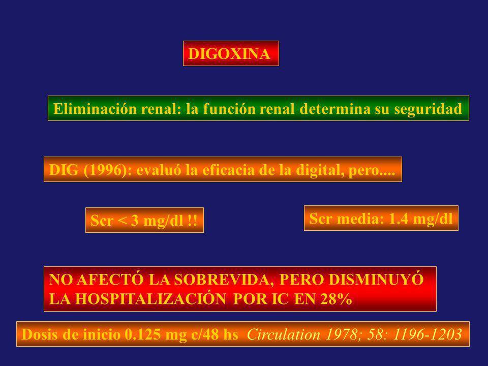 DIGOXINA Eliminación renal: la función renal determina su seguridad DIG (1996): evaluó la eficacia de la digital, pero.... Scr < 3 mg/dl !! Scr media: