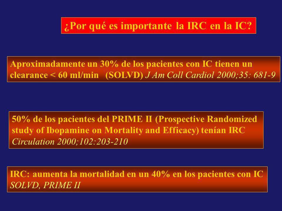 ¿Por qué es importante la IRC en la IC? Aproximadamente un 30% de los pacientes con IC tienen un clearance < 60 ml/min (SOLVD) J Am Coll Cardiol 2000;