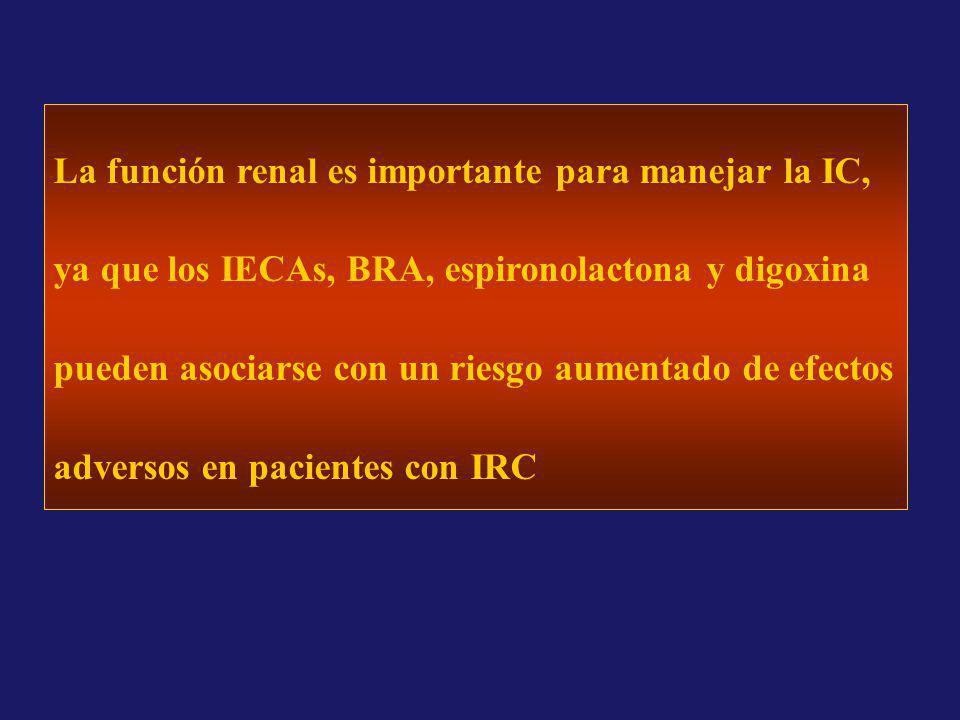 La función renal es importante para manejar la IC, ya que los IECAs, BRA, espironolactona y digoxina pueden asociarse con un riesgo aumentado de efect