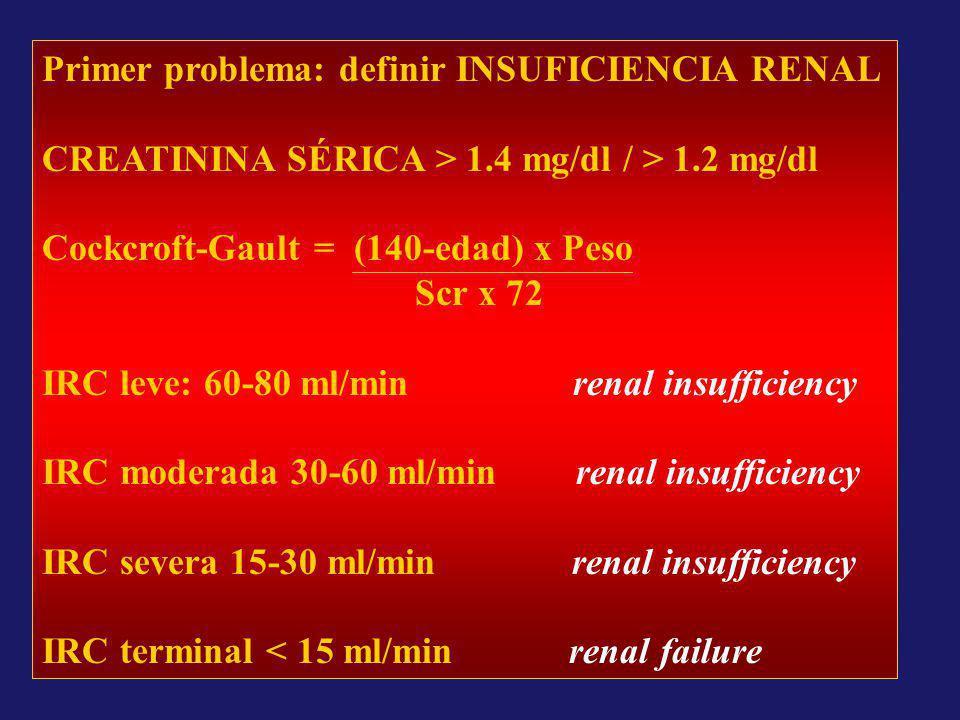 Primer problema: definir INSUFICIENCIA RENAL CREATININA SÉRICA > 1.4 mg/dl / > 1.2 mg/dl Cockcroft-Gault = (140-edad) x Peso Scr x 72 IRC leve: 60-80