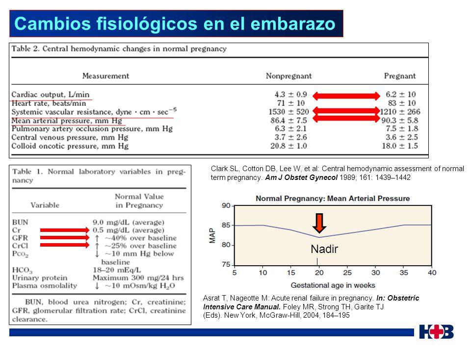 Injuria Renal Aguda y Embarazo Cr Creatinina: > 0,8 mg/dL Bellomo R, et al.