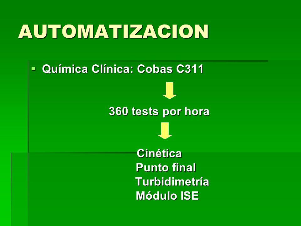 AUTOMATIZACION Química Clínica: Cobas C311 Química Clínica: Cobas C311 360 tests por hora Cinética Punto final Punto final Turbidimetría Turbidimetría