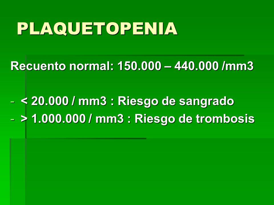PLAQUETOPENIA Recuento normal: 150.000 – 440.000 /mm3 -< 20.000 / mm3 : Riesgo de sangrado -> 1.000.000 / mm3 : Riesgo de trombosis