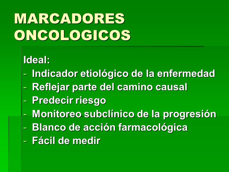 MARCADORES ONCOLOGICOS Ideal: -Indicador etiológico de la enfermedad -Reflejar parte del camino causal -Predecir riesgo -Monitoreo subclínico de la pr