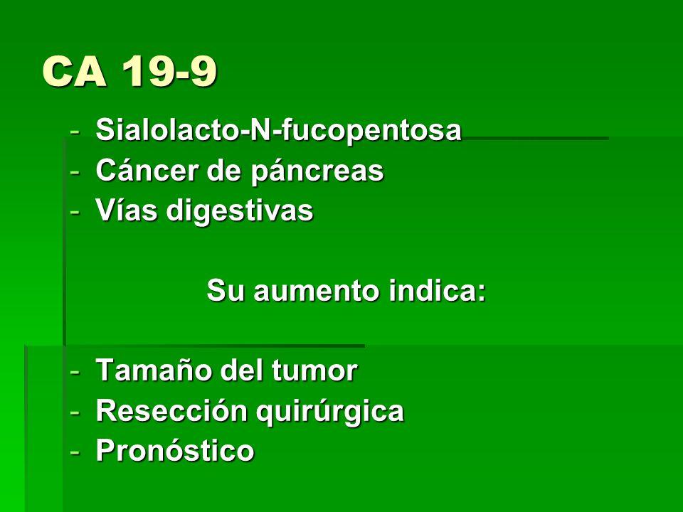 CA 19-9 -Sialolacto-N-fucopentosa -Cáncer de páncreas -Vías digestivas Su aumento indica: -Tamaño del tumor -Resección quirúrgica -Pronóstico