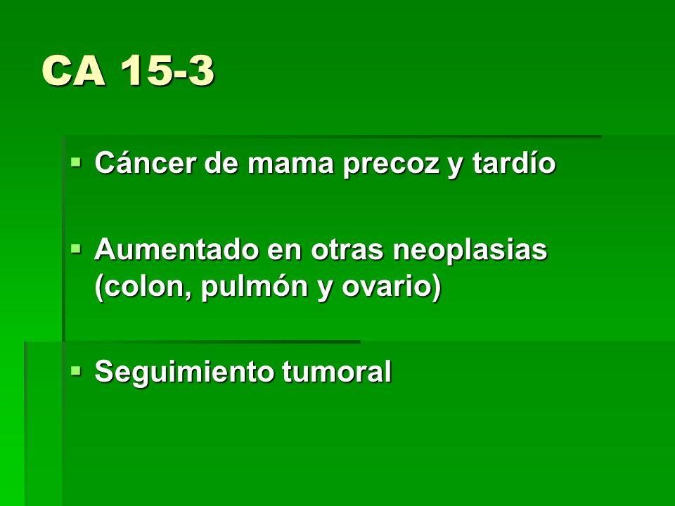 CA 15-3 Cáncer de mama precoz y tardío Cáncer de mama precoz y tardío Aumentado en otras neoplasias (colon, pulmón y ovario) Aumentado en otras neopla