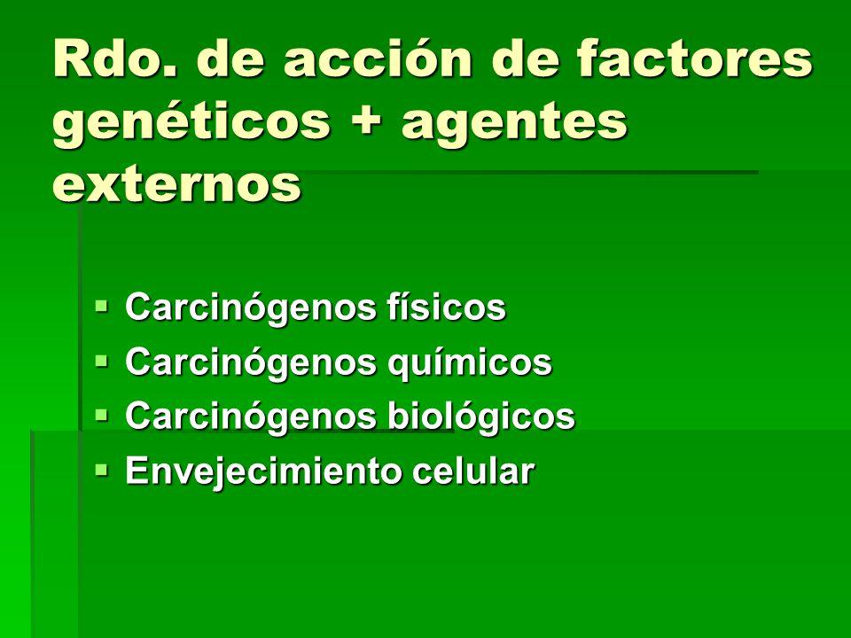 Rdo. de acción de factores genéticos + agentes externos Carcinógenos físicos Carcinógenos físicos Carcinógenos químicos Carcinógenos químicos Carcinóg