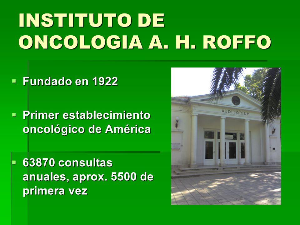 INSTITUTO DE ONCOLOGIA A. H. ROFFO Fundado en 1922 Fundado en 1922 Primer establecimiento oncológico de América Primer establecimiento oncológico de A