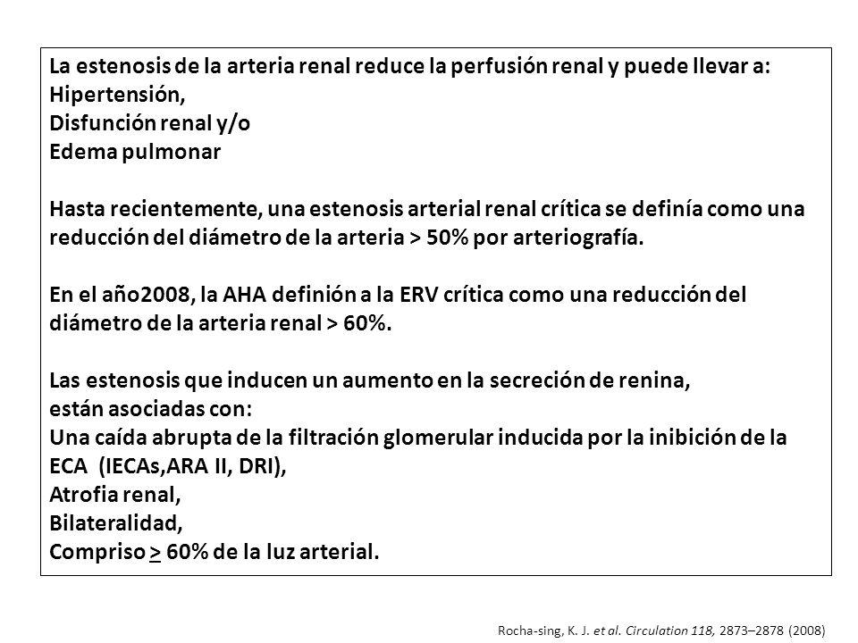 La estenosis de la arteria renal reduce la perfusión renal y puede llevar a: Hipertensión, Disfunción renal y/o Edema pulmonar Hasta recientemente, un