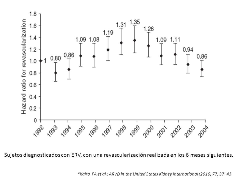 Sujetos diagnosticados con ERV, con una revascularización realizada en los 6 meses siguientes. *Kalra PA et al.: ARVD in the United States Kidney Inte