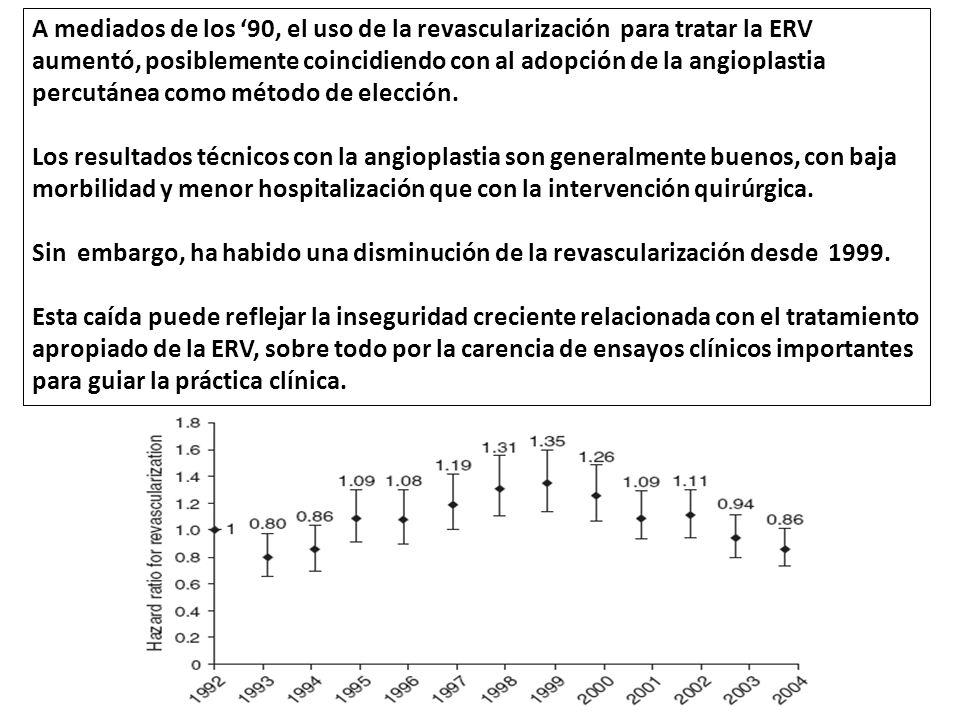 A mediados de los 90, el uso de la revascularización para tratar la ERV aumentó, posiblemente coincidiendo con al adopción de la angioplastia percután