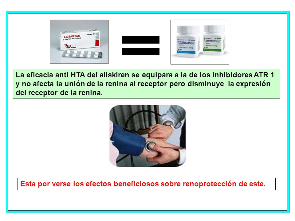 La eficacia anti HTA del aliskiren se equipara a la de los inhibidores ATR 1 y no afecta la unión de la renina al receptor pero disminuye la expresión del receptor de la renina.