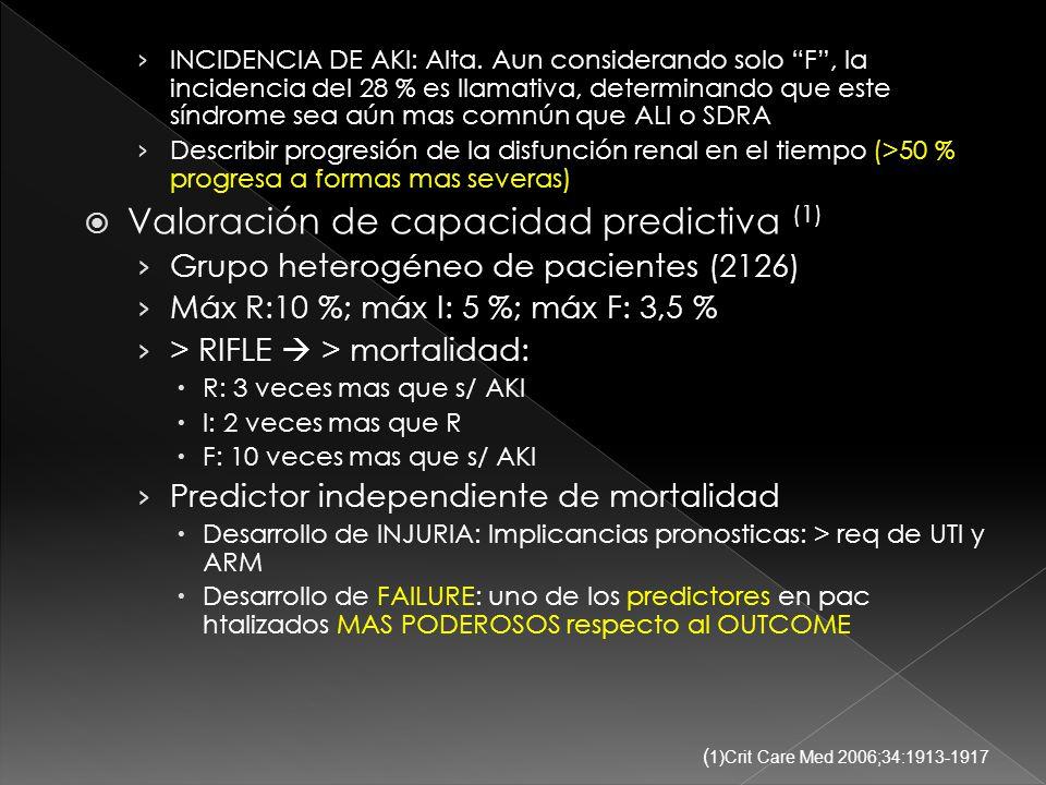 INCIDENCIA DE AKI: Alta. Aun considerando solo F, la incidencia del 28 % es llamativa, determinando que este síndrome sea aún mas comnún que ALI o SDR
