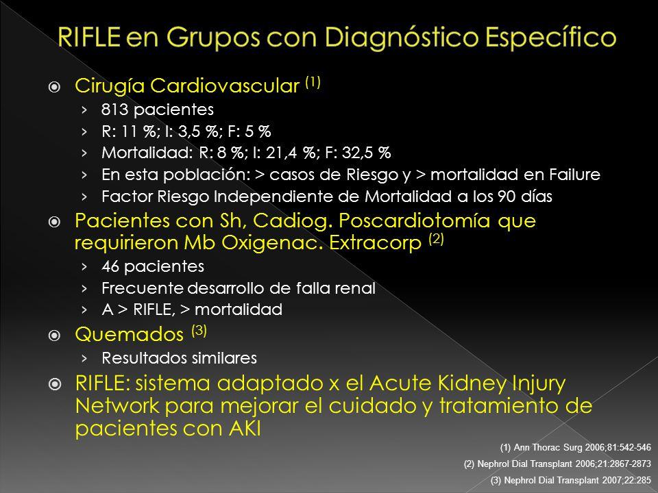 Cirugía Cardiovascular (1) 813 pacientes R: 11 %; I: 3,5 %; F: 5 % Mortalidad: R: 8 %; I: 21,4 %; F: 32,5 % En esta población: > casos de Riesgo y > m