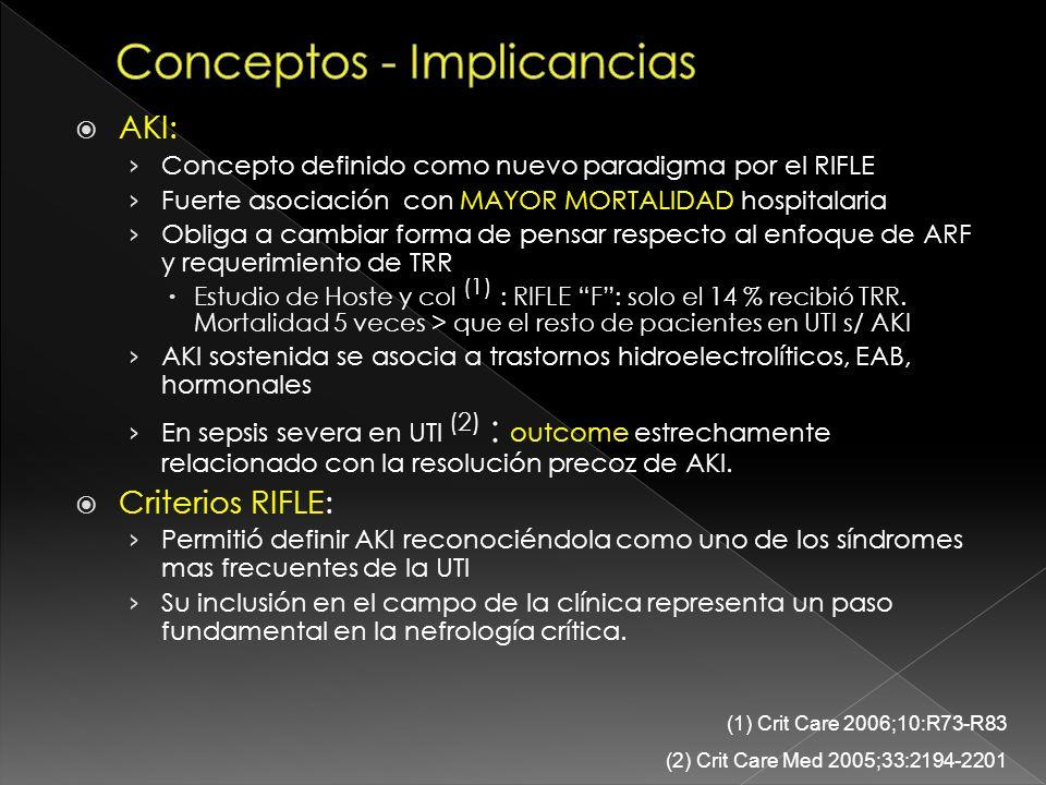 AKI: Concepto definido como nuevo paradigma por el RIFLE Fuerte asociación con MAYOR MORTALIDAD hospitalaria Obliga a cambiar forma de pensar respecto al enfoque de ARF y requerimiento de TRR Estudio de Hoste y col (1) : RIFLE F: solo el 14 % recibió TRR.
