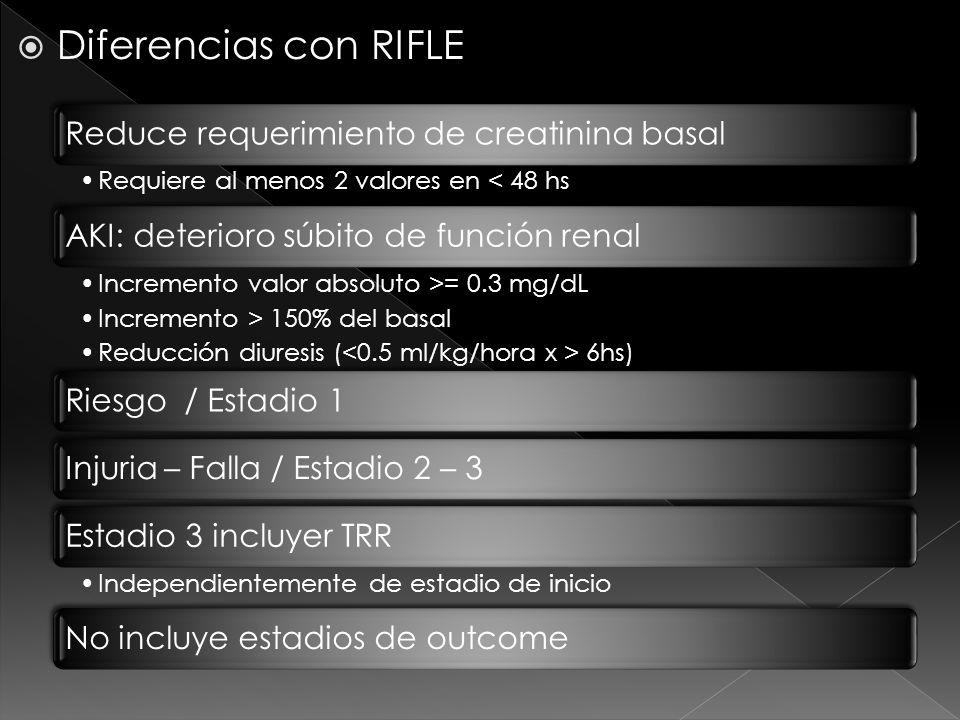 Reduce requerimiento de creatinina basal Requiere al menos 2 valores en < 48 hs AKI: deterioro súbito de función renal Incremento valor absoluto >= 0.3 mg/dL Incremento > 150% del basal Reducción diuresis ( 6hs) Riesgo / Estadio 1Injuria – Falla / Estadio 2 – 3Estadio 3 incluyer TRR Independientemente de estadio de inicio No incluye estadios de outcome Diferencias con RIFLE