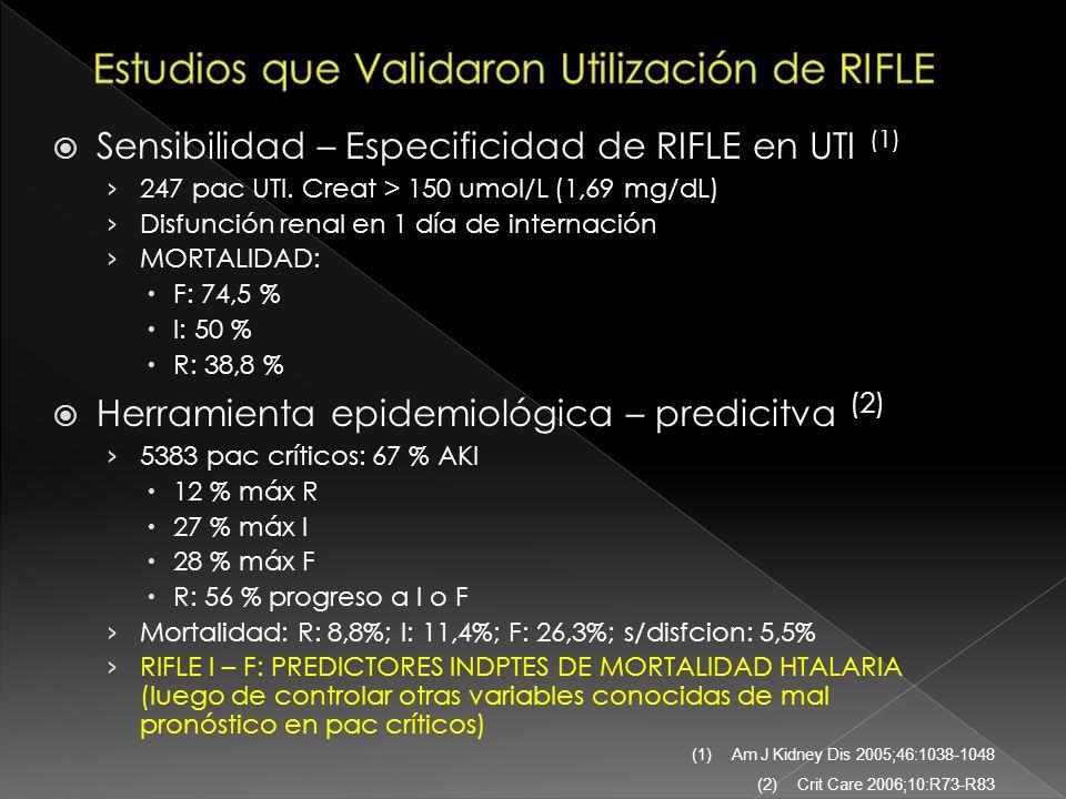 Sensibilidad – Especificidad de RIFLE en UTI (1) 247 pac UTI. Creat > 150 umol/L (1,69 mg/dL) Disfunción renal en 1 día de internación MORTALIDAD: F: