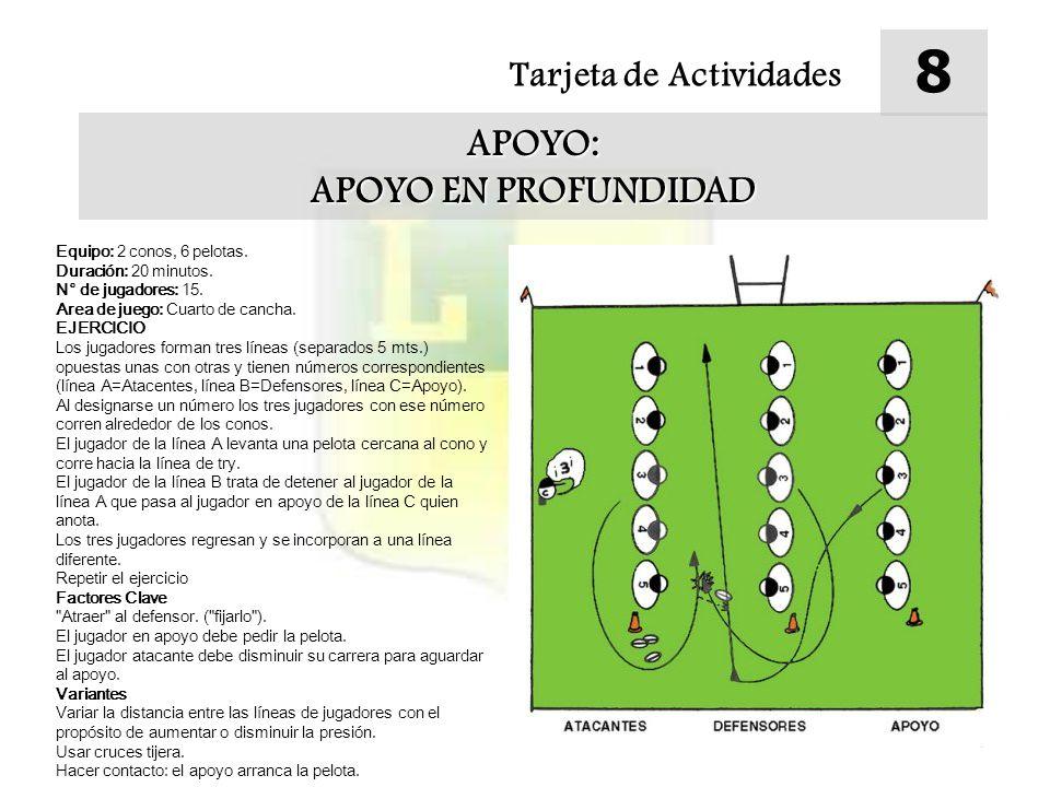 Tarjeta de Actividades 8 APOYO: APOYO EN PROFUNDIDAD Equipo: 2 conos, 6 pelotas.