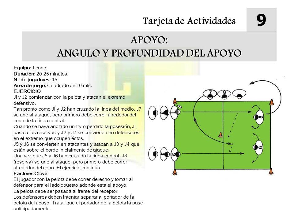 Tarjeta de Actividades 9 APOYO: ANGULO Y PROFUNDIDAD DEL APOYO Equipo: 1 cono.