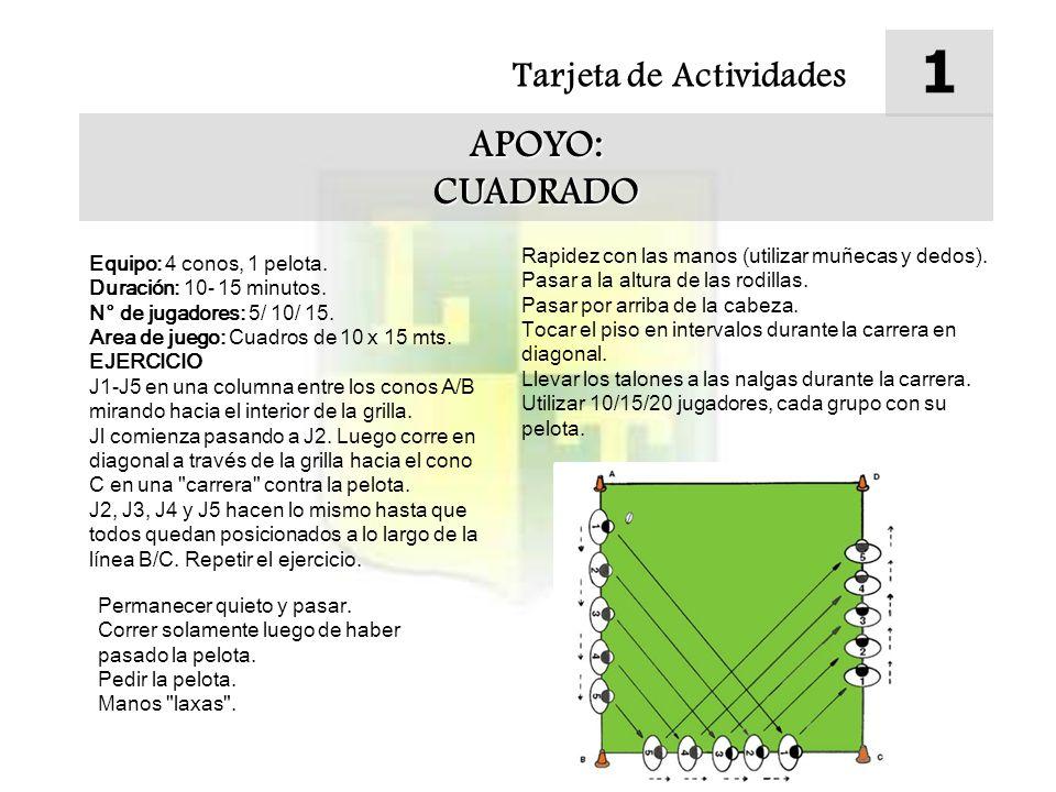 Tarjeta de Actividades 1 APOYO:CUADRADO Equipo: 4 conos, 1 pelota.