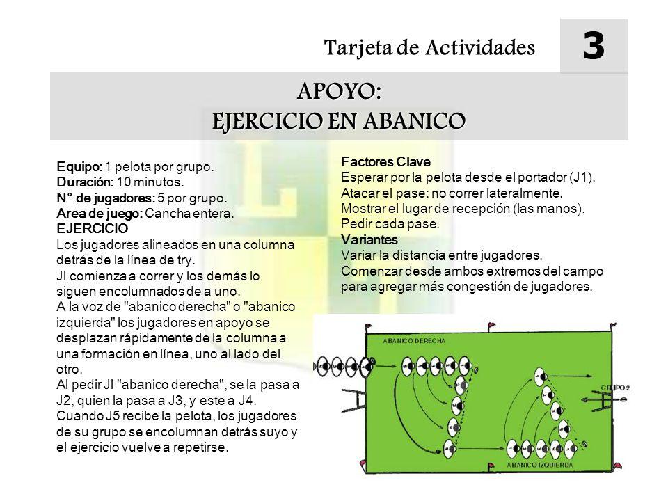 Tarjeta de Actividades 3 APOYO: EJERCICIO EN ABANICO Equipo: 1 pelota por grupo.