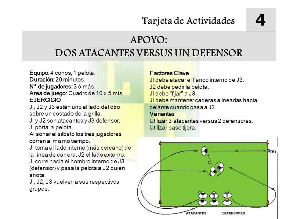 Tarjeta de Actividades 4 APOYO: DOS ATACANTES VERSUS UN DEFENSOR Equipo: 4 conos, 1 pelota.