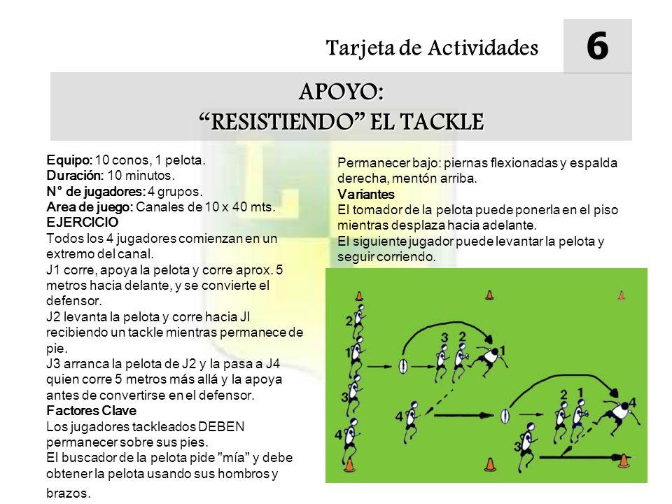 Tarjeta de Actividades 6 APOYO: RESISTIENDO EL TACKLE Equipo: 10 conos, 1 pelota.