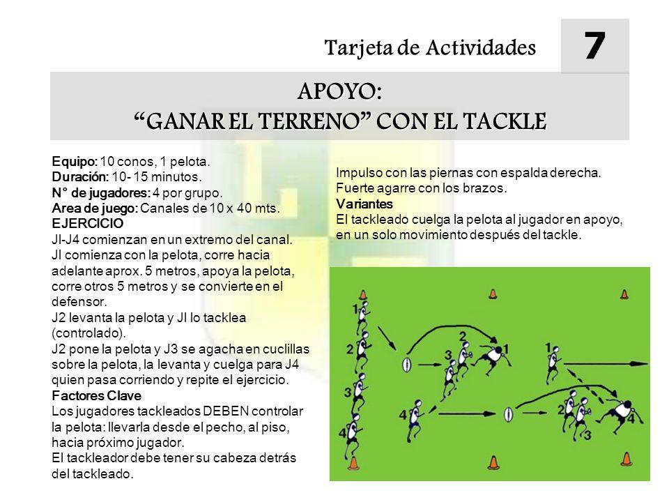 Tarjeta de Actividades 7 APOYO: GANAR EL TERRENO CON EL TACKLE Equipo: 10 conos, 1 pelota.