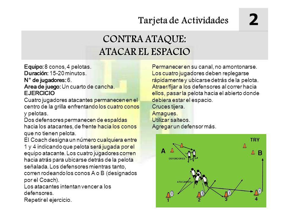 Tarjeta de Actividades 3 CONTRA ATAQUE: CAZAR AL CONEJO Equipo: 1 pelota.