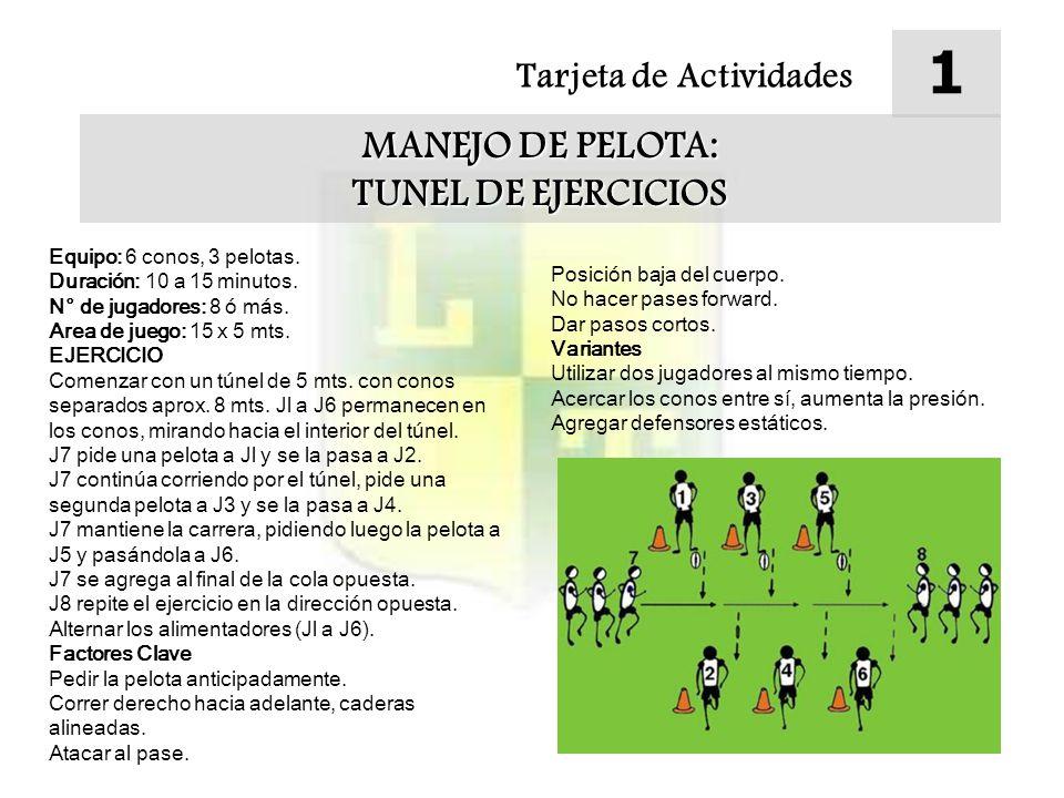 Tarjeta de Actividades 1 MANEJO DE PELOTA: TUNEL DE EJERCICIOS Equipo: 6 conos, 3 pelotas. Duración: 10 a 15 minutos. N° de jugadores: 8 ó más. Area d