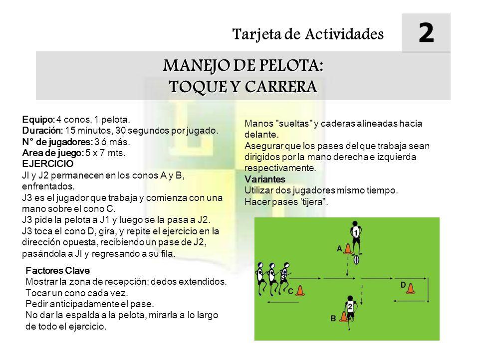 Tarjeta de Actividades 2 MANEJO DE PELOTA: TOQUE Y CARRERA Equipo: 4 conos, 1 pelota. Duración: 15 minutos, 30 segundos por jugado. N° de jugadores: 3