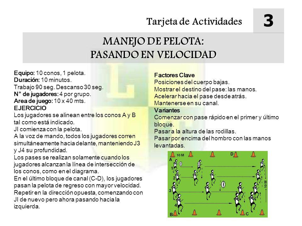Tarjeta de Actividades 4 MANEJO DE PELOTA: OPCIONES POR IZQUIERDA Y DERECHA Equipo: 1 pelota.