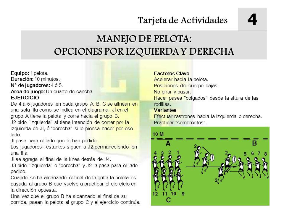 Tarjeta de Actividades 4 MANEJO DE PELOTA: OPCIONES POR IZQUIERDA Y DERECHA Equipo: 1 pelota. Duración: 10 minutos. N° de jugadores: 4 ó 5. Area de ju