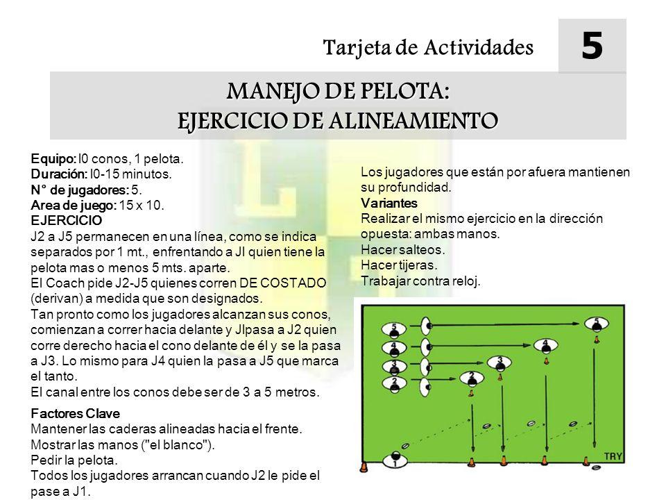 Tarjeta de Actividades 5 MANEJO DE PELOTA: EJERCICIO DE ALINEAMIENTO Equipo: l0 conos, 1 pelota. Duración: l0-15 minutos. N° de jugadores: 5. Area de