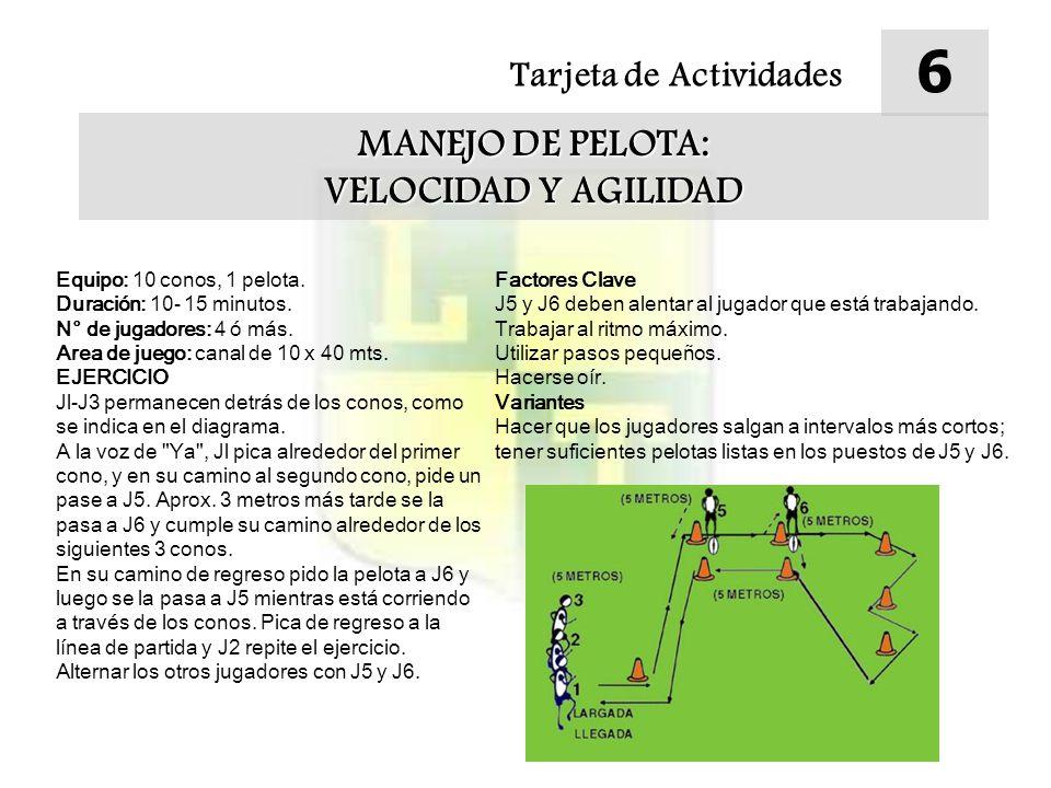 Tarjeta de Actividades 6 MANEJO DE PELOTA: VELOCIDAD Y AGILIDAD Equipo: 10 conos, 1 pelota. Duración: 10- 15 minutos. N° de jugadores: 4 ó más. Area d