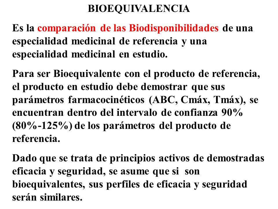 BIOEQUIVALENCIA Es la comparación de las Biodisponibilidades de una especialidad medicinal de referencia y una especialidad medicinal en estudio. Para