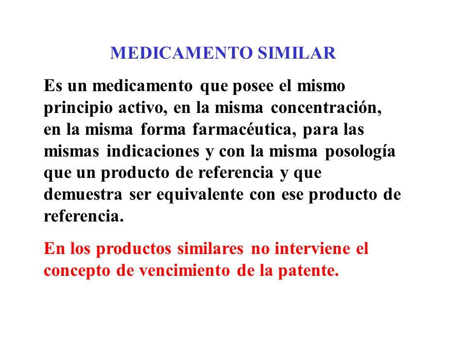 MEDICAMENTO SIMILAR Es un medicamento que posee el mismo principio activo, en la misma concentración, en la misma forma farmacéutica, para las mismas