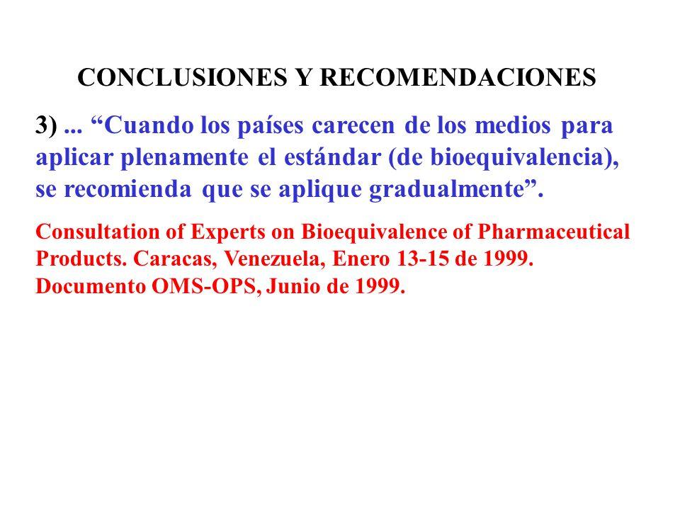 CONCLUSIONES Y RECOMENDACIONES 3)... Cuando los países carecen de los medios para aplicar plenamente el estándar (de bioequivalencia), se recomienda q