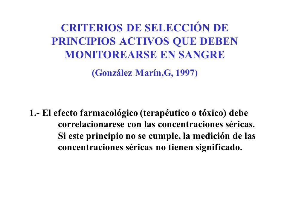 CRITERIOS DE SELECCIÓN DE PRINCIPIOS ACTIVOS QUE DEBEN MONITOREARSE EN SANGRE (González Marín,G, 1997) 1.- El efecto farmacológico (terapéutico o tóxi