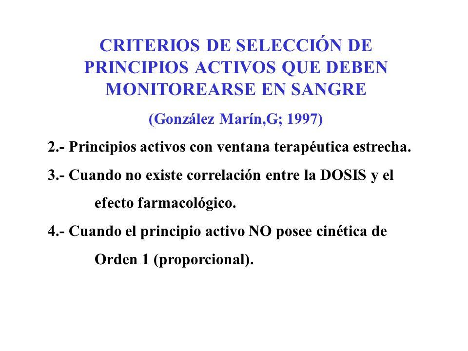 CRITERIOS DE SELECCIÓN DE PRINCIPIOS ACTIVOS QUE DEBEN MONITOREARSE EN SANGRE (González Marín,G; 1997) 2.- Principios activos con ventana terapéutica