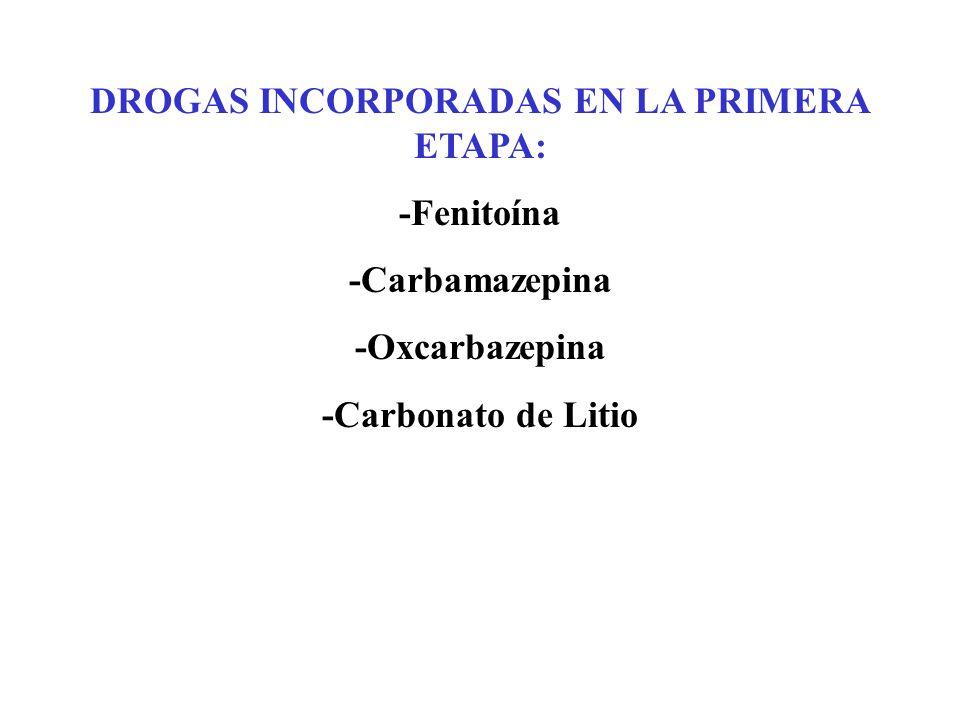 DROGAS INCORPORADAS EN LA PRIMERA ETAPA: -Fenitoína -Carbamazepina -Oxcarbazepina -Carbonato de Litio
