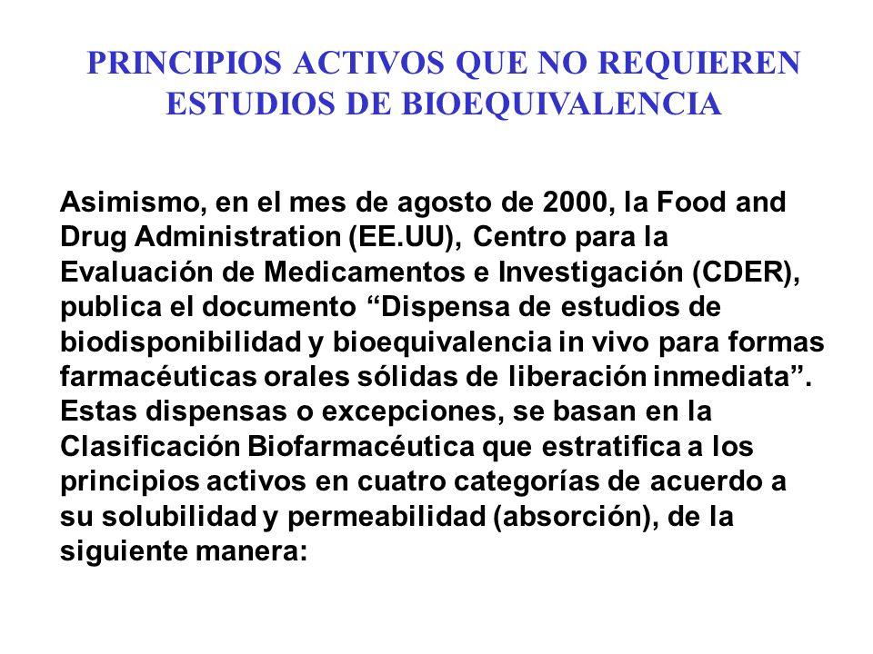 PRINCIPIOS ACTIVOS QUE NO REQUIEREN ESTUDIOS DE BIOEQUIVALENCIA Asimismo, en el mes de agosto de 2000, la Food and Drug Administration (EE.UU), Centro