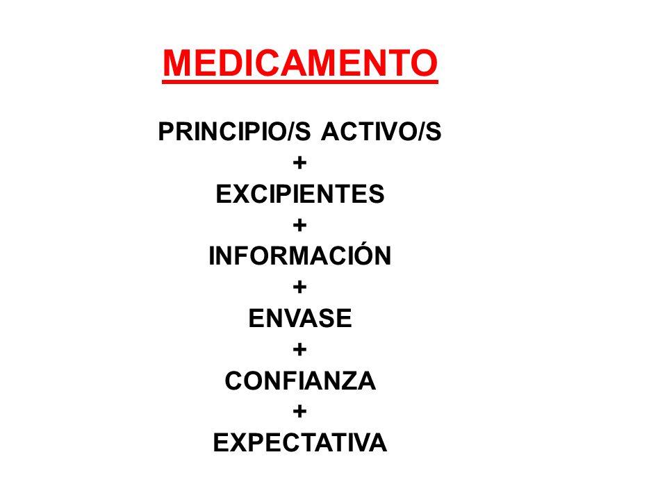 MEDICAMENTO PRINCIPIO/S ACTIVO/S + EXCIPIENTES + INFORMACIÓN + ENVASE + CONFIANZA + EXPECTATIVA