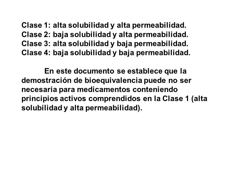 Clase 1: alta solubilidad y alta permeabilidad. Clase 2: baja solubilidad y alta permeabilidad. Clase 3: alta solubilidad y baja permeabilidad. Clase
