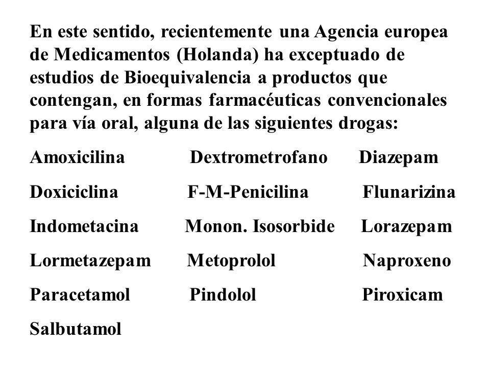 En este sentido, recientemente una Agencia europea de Medicamentos (Holanda) ha exceptuado de estudios de Bioequivalencia a productos que contengan, e