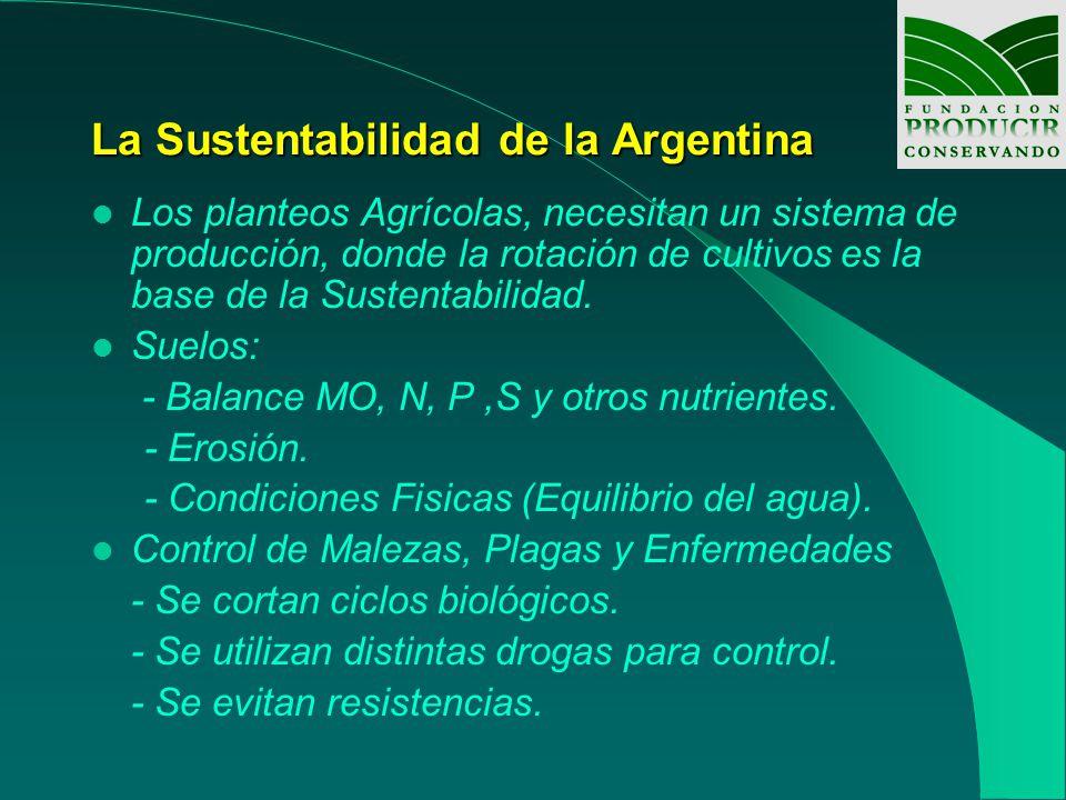 La Sustentabilidad de la Argentina Los planteos Agrícolas, necesitan un sistema de producción, donde la rotación de cultivos es la base de la Sustentabilidad.