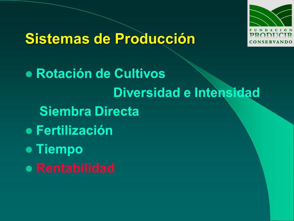 Sistemas de Producción Rotación de Cultivos Diversidad e Intensidad Siembra Directa Fertilización Tiempo Rentabilidad