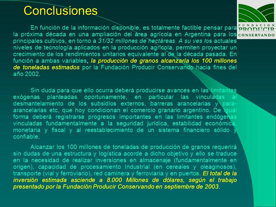Conclusiones En función de la información disponible, es totalmente factible pensar para la próxima década en una ampliación del área agrícola en Argentina para los principales cultivos, en torno a 31/32 millones de hectáreas.