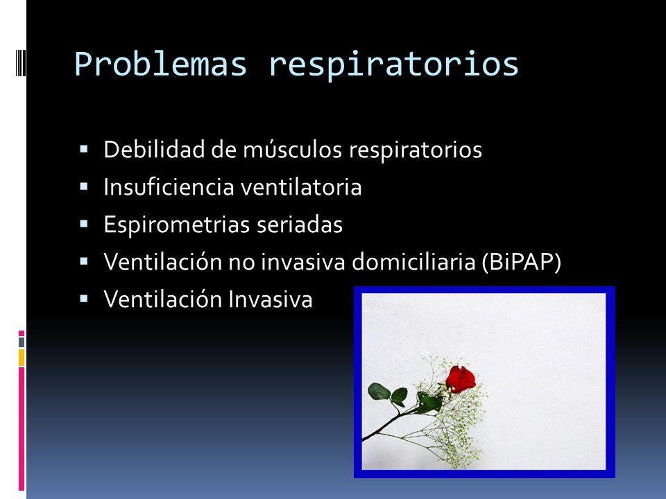 Problemas respiratorios Debilidad de músculos respiratorios Insuficiencia ventilatoria Espirometrias seriadas Ventilación no invasiva domiciliaria (Bi