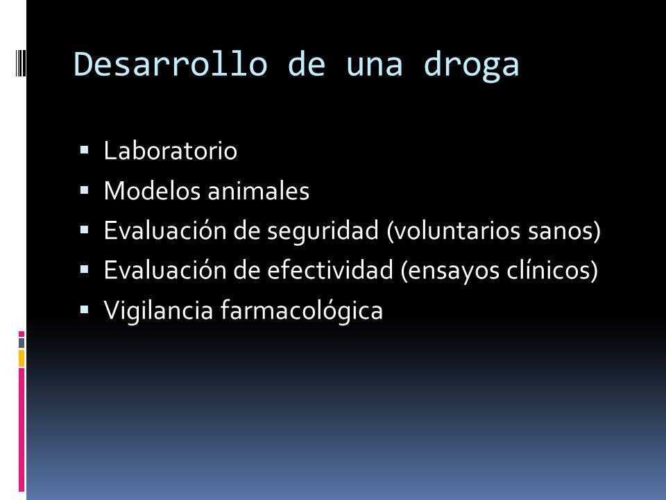 Desarrollo de una droga Laboratorio Modelos animales Evaluación de seguridad (voluntarios sanos) Evaluación de efectividad (ensayos clínicos) Vigilanc